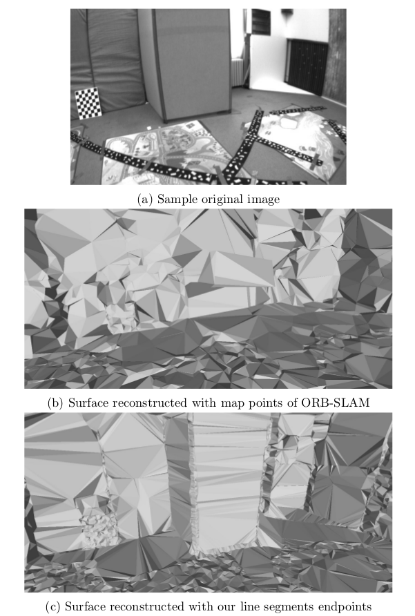 Incremental 3D Line Segment Extraction for Surface